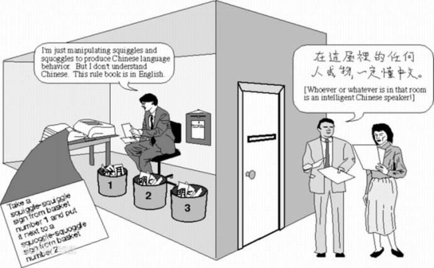 中文屋实验